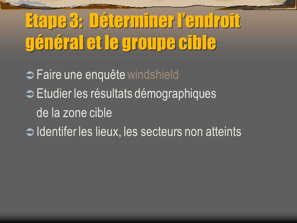 Etape 3: Déterminer lendroit général et le groupe cible Faire une enquête windshield Etudier les résultats démographiques de la zone cible Identifer les lieux, les secteurs non atteints