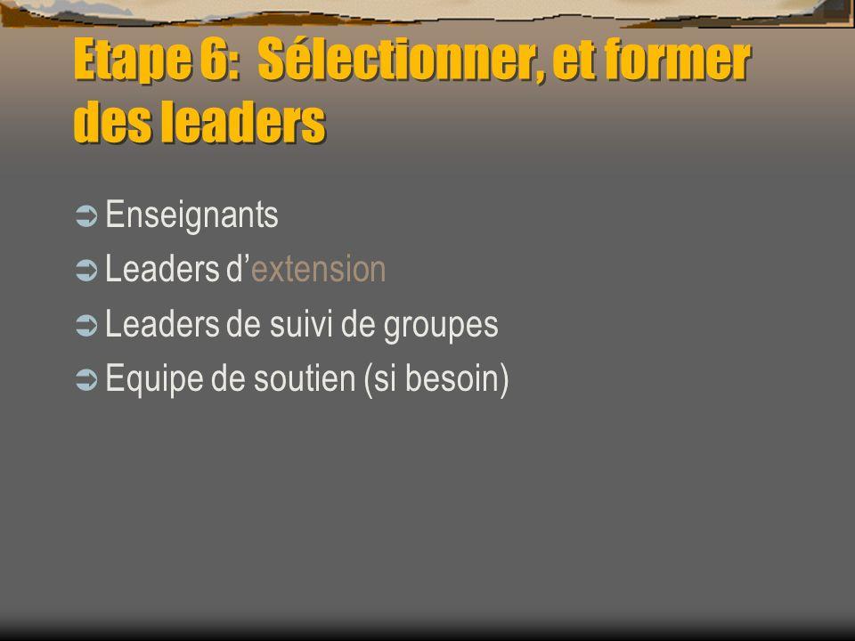 Etape 6: Sélectionner, et former des leaders Enseignants Leaders dextension Leaders de suivi de groupes Equipe de soutien (si besoin)