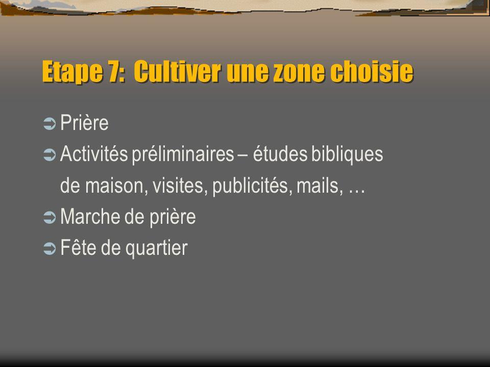Etape 7: Cultiver une zone choisie Prière Activités préliminaires – études bibliques de maison, visites, publicités, mails, … Marche de prière Fête de