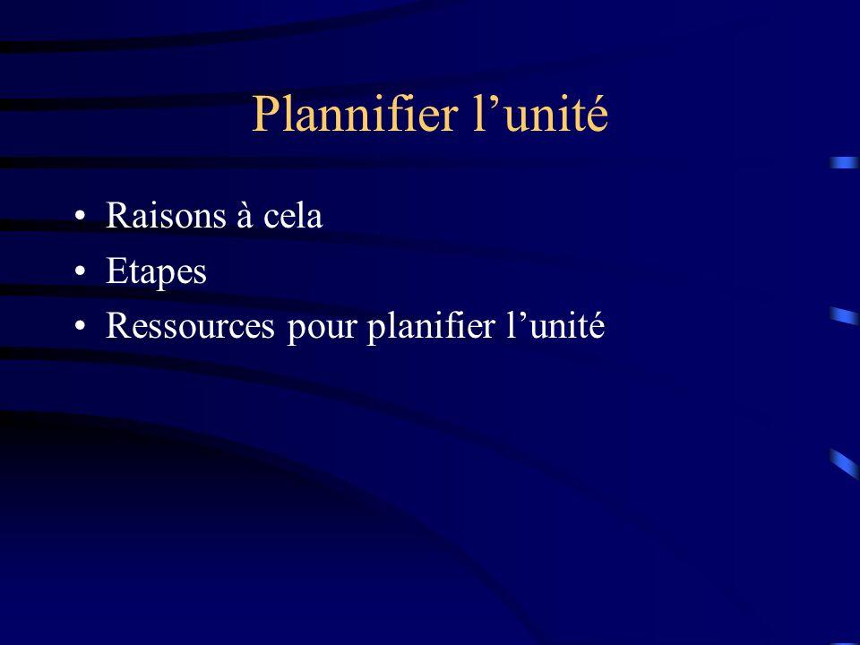 Plannifier lunité Raisons à cela Etapes Ressources pour planifier lunité