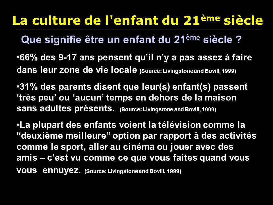 La culture de l enfant du 21 ème siècle Les 11-15 ans consomment, en moyenne, 10,4 unités dalcool chaque semaine.