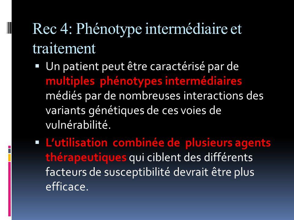 Rec 4: Phénotype intermédiaire et traitement Un patient peut être caractérisé par de multiples phénotypes intermédiaires médiés par de nombreuses inte