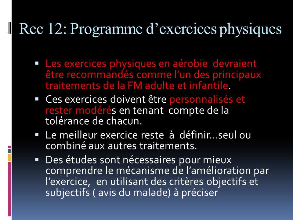 Rec 12: Programme dexercices physiques Les exercices physiques en aérobie devraient être recommandés comme lun des principaux traitements de la FM adu
