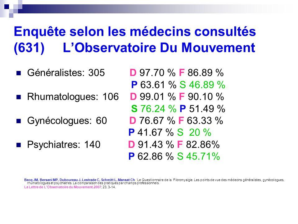 Enquête selon les médecins consultés (631) LObservatoire Du Mouvement Généralistes: 305 D 97.70 % F 86.89 % P 63.61 % S 46.89 % Rhumatologues: 106 D 9