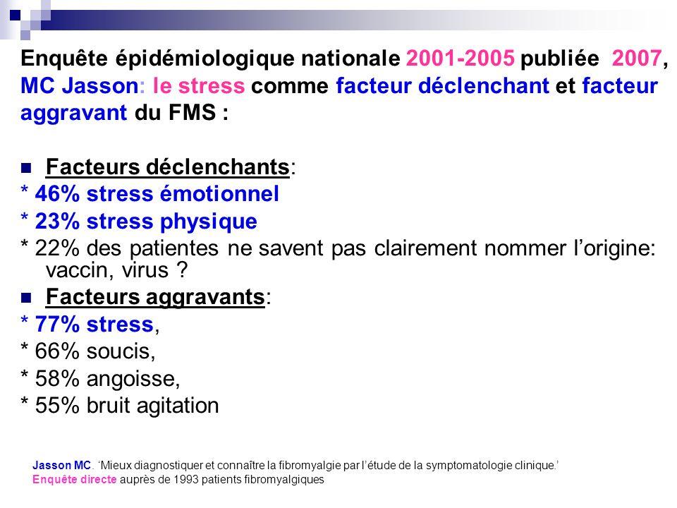 Enquête épidémiologique nationale 2001-2005 publiée 2007, MC Jasson: le stress comme facteur déclenchant et facteur aggravant du FMS : Facteurs déclen
