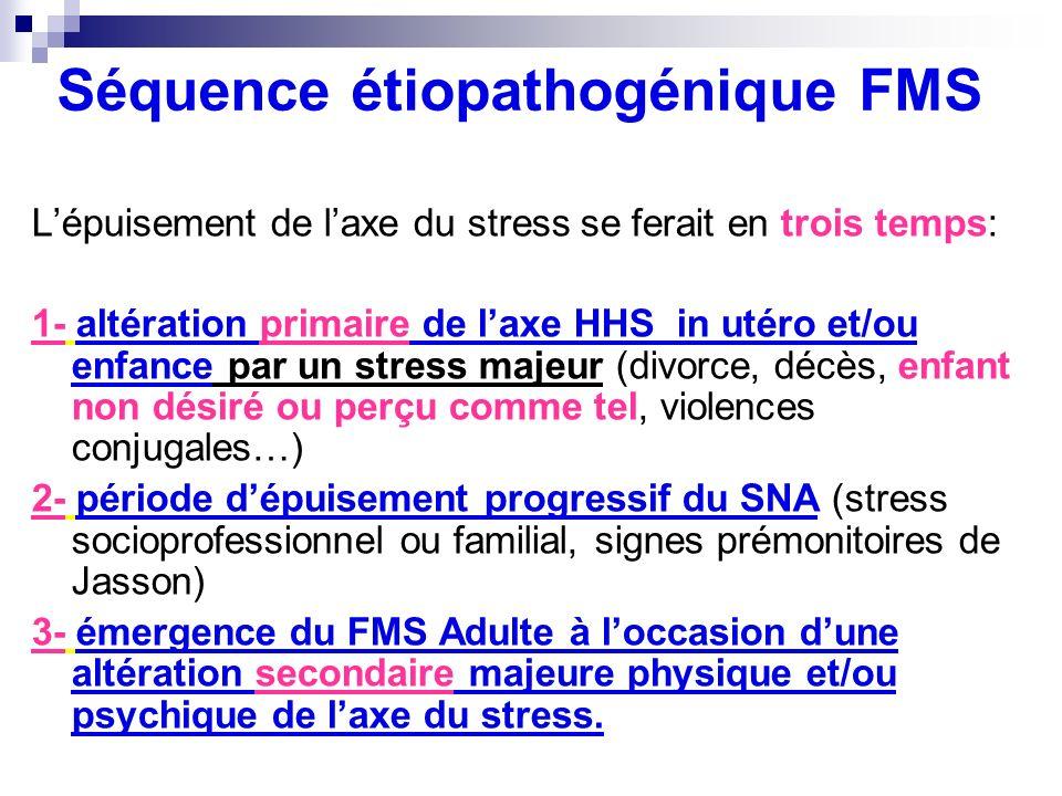 Séquence étiopathogénique FMS Lépuisement de laxe du stress se ferait en trois temps: 1- altération primaire de laxe HHS in utéro et/ou enfance par un