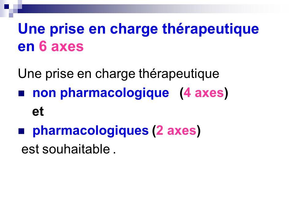 Une prise en charge thérapeutique en 6 axes Une prise en charge thérapeutique non pharmacologique (4 axes) et pharmacologiques (2 axes) est souhaitabl