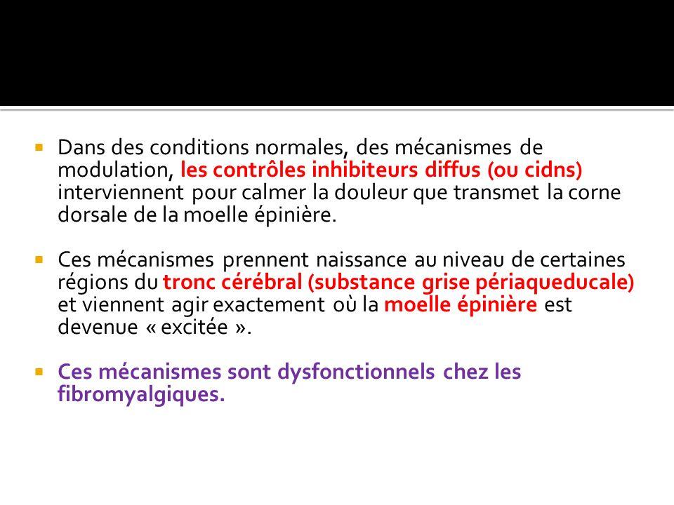 Dans des conditions normales, des mécanismes de modulation, les contrôles inhibiteurs diffus (ou cidns) interviennent pour calmer la douleur que trans