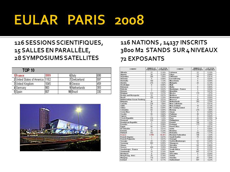 126 SESSIONS SCIENTIFIQUES, 15 SALLES EN PARALLÈLE, 28 SYMPOSIUMS SATELLITES 116 NATIONS, 14137 INSCRITS 3800 M2 STANDS SUR 4 NIVEAUX 72 EXPOSANTS