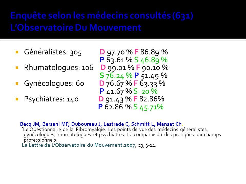 Généralistes: 305 D 97.70 % F 86.89 % P 63.61 % S 46.89 % Rhumatologues: 106 D 99.01 % F 90.10 % S 76.24 % P 51.49 % Gynécologues: 60 D 76.67 % F 63.3