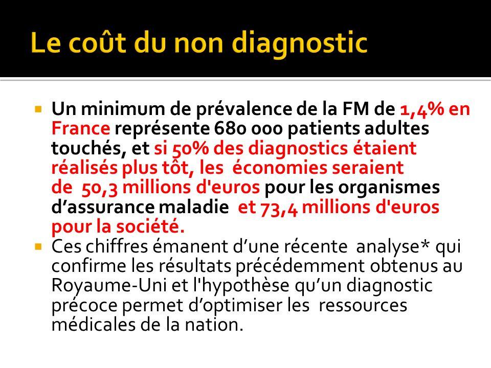 Un minimum de prévalence de la FM de 1,4% en France représente 680 000 patients adultes touchés, et si 50% des diagnostics étaient réalisés plus tôt,