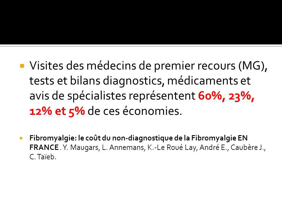 Visites des médecins de premier recours (MG), tests et bilans diagnostics, médicaments et avis de spécialistes représentent 60%, 23%, 12% et 5% de ces