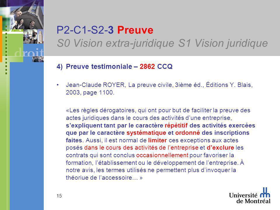 15 P2-C1-S2-3 Preuve S0 Vision extra-juridique S1 Vision juridique 4)Preuve testimoniale – 2862 CCQ Jean-Claude ROYER, La preuve civile, 3ième éd., Éditions Y.