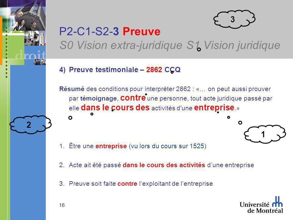 16 P2-C1-S2-3 Preuve S0 Vision extra-juridique S1 Vision juridique 4)Preuve testimoniale – 2862 CCQ Résumé des conditions pour interpréter 2862 : «… on peut aussi prouver par témoignage, contre une personne, tout acte juridique passé par elle dans le cours des activités d une entreprise.» 1.Être une entreprise (vu lors du cours sur 1525) 2.Acte ait été passé dans le cours des activités dune entreprise 3.Preuve soit faite contre lexploitant de lentreprise 3 2 1