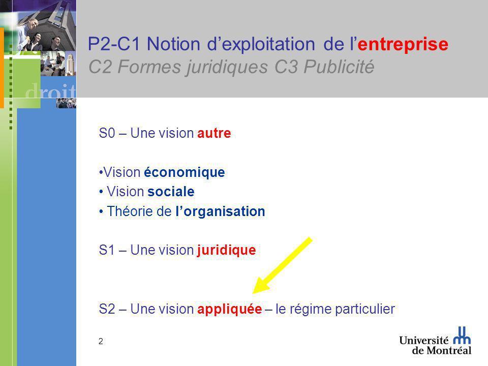 2 P2-C1 Notion dexploitation de lentreprise C2 Formes juridiques C3 Publicité S0 – Une vision autre Vision économique Vision sociale Théorie de lorganisation S1 – Une vision juridique S2 – Une vision appliquée – le régime particulier
