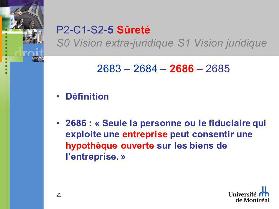 22 P2-C1-S2-5 Sûreté S0 Vision extra-juridique S1 Vision juridique 2683 – 2684 – 2686 – 2685 Définition 2686 : « Seule la personne ou le fiduciaire qui exploite une entreprise peut consentir une hypothèque ouverte sur les biens de l entreprise.
