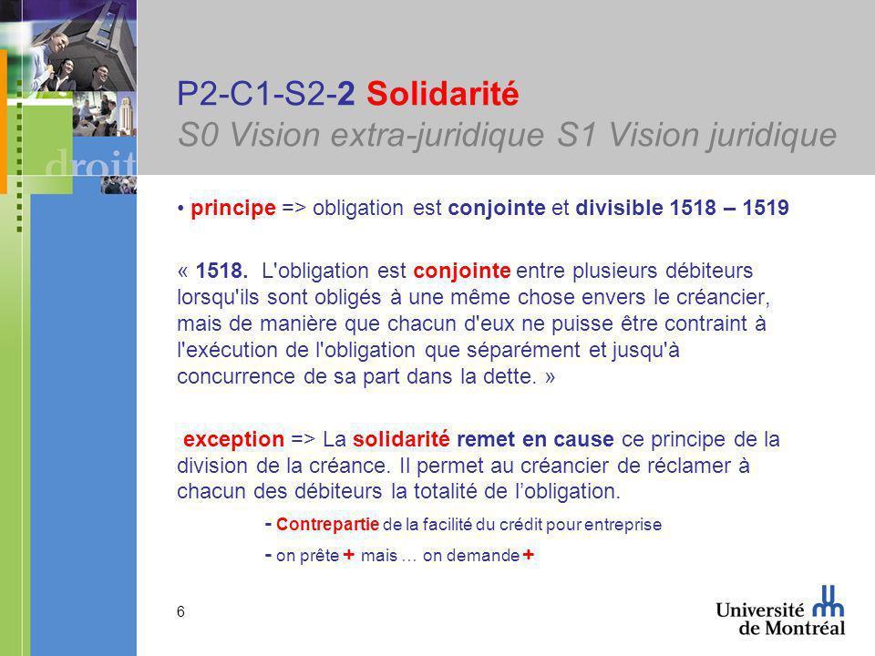 6 P2-C1-S2-2 Solidarité S0 Vision extra-juridique S1 Vision juridique principe => obligation est conjointe et divisible 1518 – 1519 « 1518.