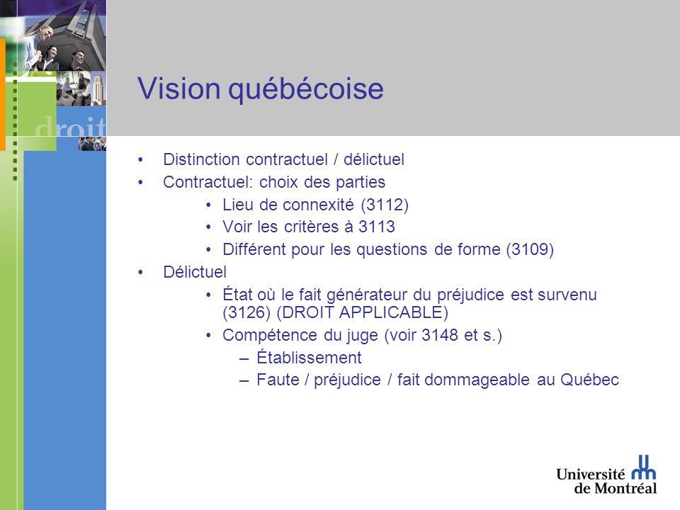 Vision québécoise Distinction contractuel / délictuel Contractuel: choix des parties Lieu de connexité (3112) Voir les critères à 3113 Différent pour les questions de forme (3109) Délictuel État où le fait générateur du préjudice est survenu (3126) (DROIT APPLICABLE) Compétence du juge (voir 3148 et s.) –Établissement –Faute / préjudice / fait dommageable au Québec