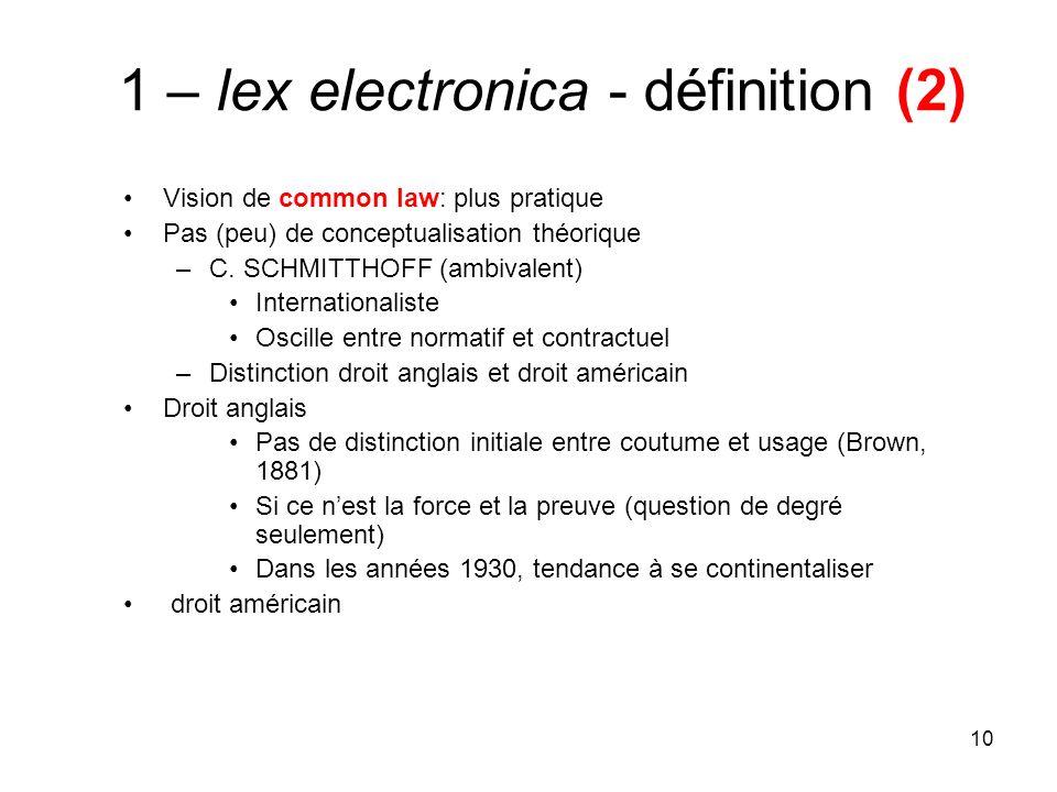 10 1 – lex electronica - définition (2) Vision de common law: plus pratique Pas (peu) de conceptualisation théorique –C. SCHMITTHOFF (ambivalent) Inte