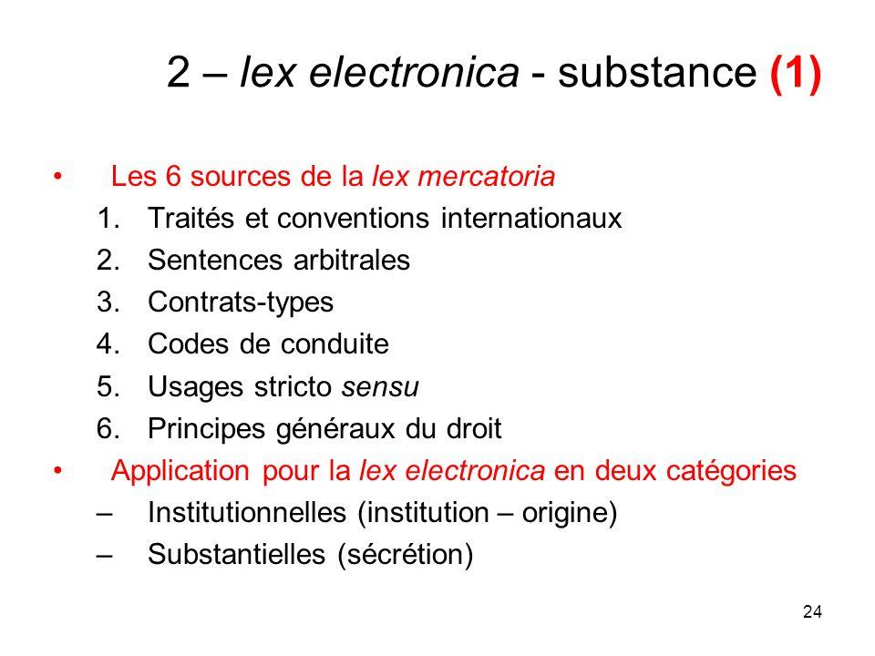 24 2 – lex electronica - substance (1) Les 6 sources de la lex mercatoria 1.Traités et conventions internationaux 2.Sentences arbitrales 3.Contrats-ty