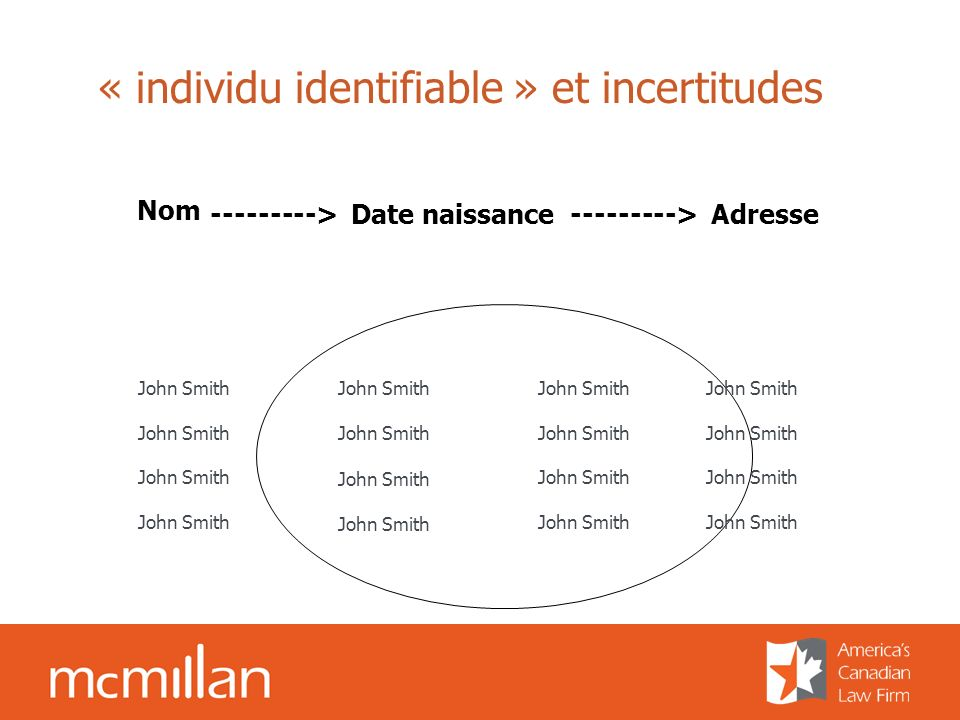 « individu identifiable » et incertitudes Nom John Smith ---------> Adresse John Smith ---------> Date naissance
