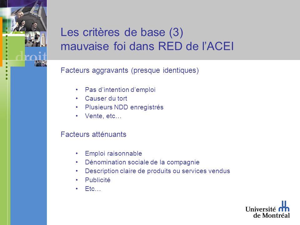 Les critères de base (3) mauvaise foi dans RED de lACEI Facteurs aggravants (presque identiques) Pas dintention demploi Causer du tort Plusieurs NDD e