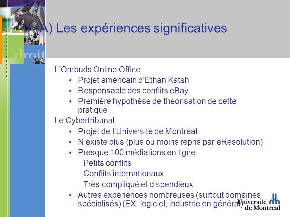 1 (A) Les expériences significatives LOmbuds Online Office Projet américain dEthan Katsh Responsable des conflits eBay Première hypothèse de théorisat