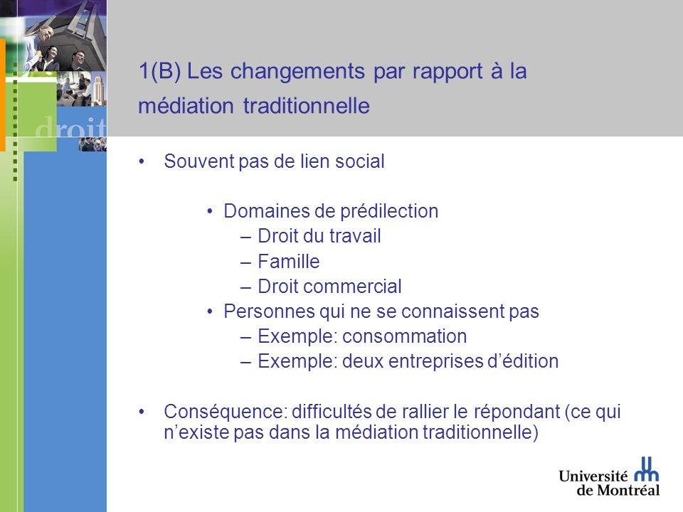 1(B) Les changements par rapport à la médiation traditionnelle Souvent pas de lien social Domaines de prédilection –Droit du travail –Famille –Droit c