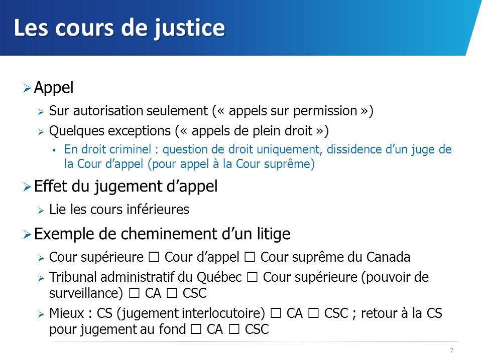 Les cours de justice Appel Sur autorisation seulement (« appels sur permission ») Quelques exceptions (« appels de plein droit ») En droit criminel :