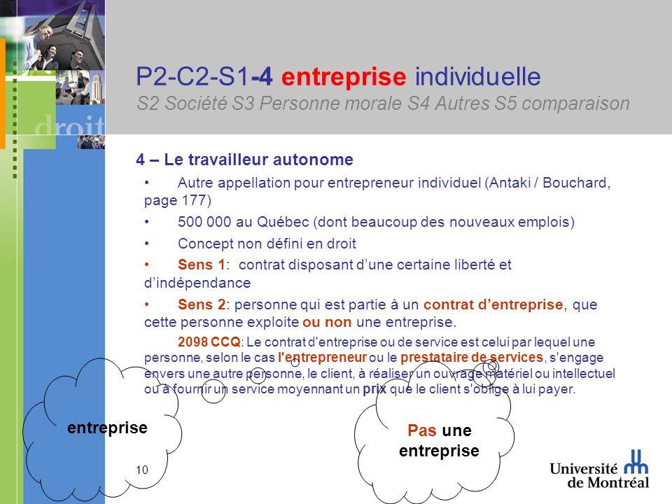 10 P2-C2-S1-4 entreprise individuelle S2 Société S3 Personne morale S4 Autres S5 comparaison 4 – Le travailleur autonome Autre appellation pour entrep
