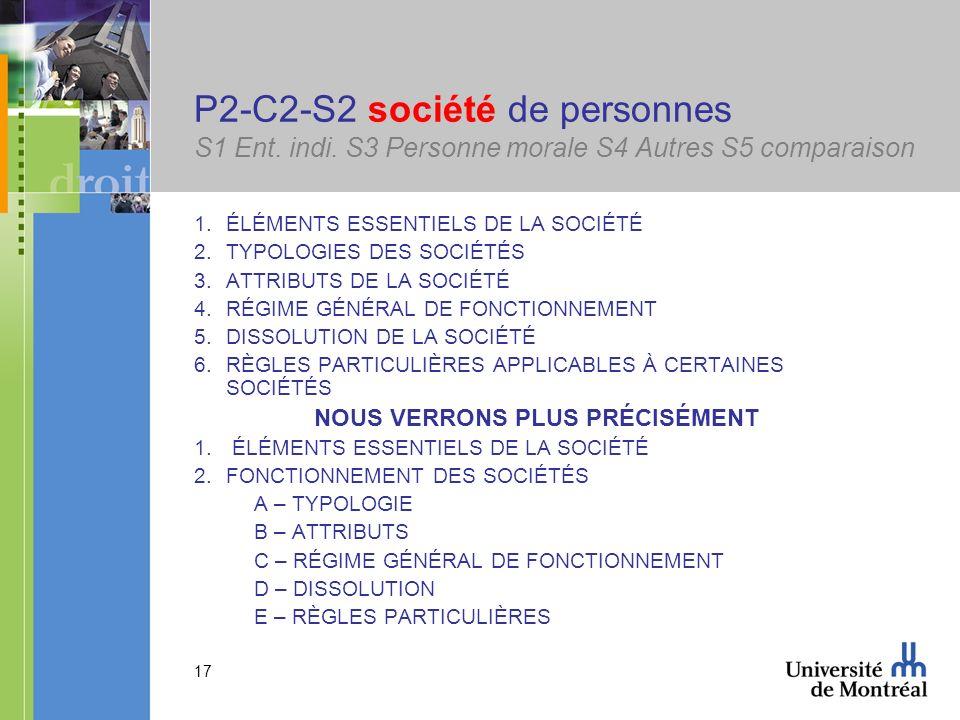 17 P2-C2-S2 société de personnes S1 Ent. indi. S3 Personne morale S4 Autres S5 comparaison 1.ÉLÉMENTS ESSENTIELS DE LA SOCIÉTÉ 2.TYPOLOGIES DES SOCIÉT