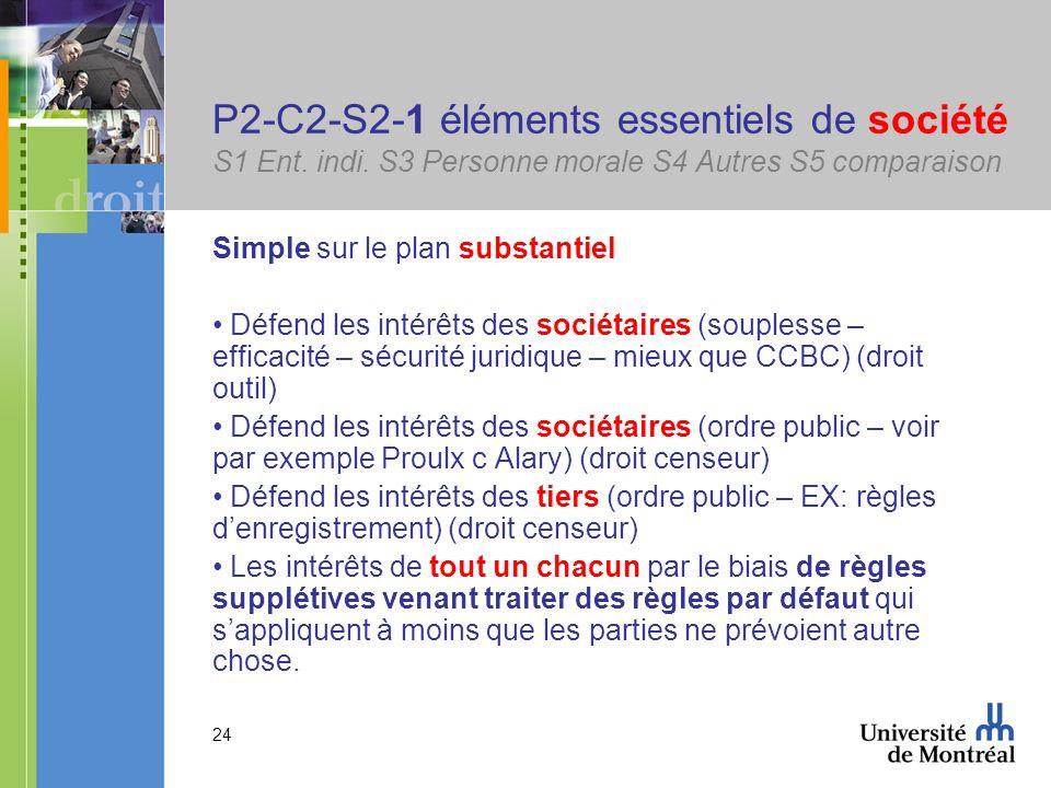 24 P2-C2-S2-1 éléments essentiels de société S1 Ent. indi. S3 Personne morale S4 Autres S5 comparaison Simple sur le plan substantiel Défend les intér