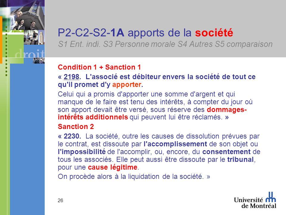 26 P2-C2-S2-1A apports de la société S1 Ent. indi. S3 Personne morale S4 Autres S5 comparaison Condition 1 + Sanction 1 « 2198. L'associé est débiteur