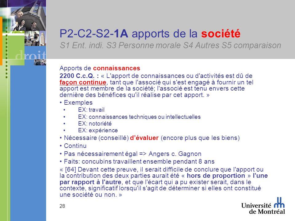 28 P2-C2-S2-1A apports de la société S1 Ent. indi. S3 Personne morale S4 Autres S5 comparaison Apports de connaissances 2200 C.c.Q. : « L'apport de co
