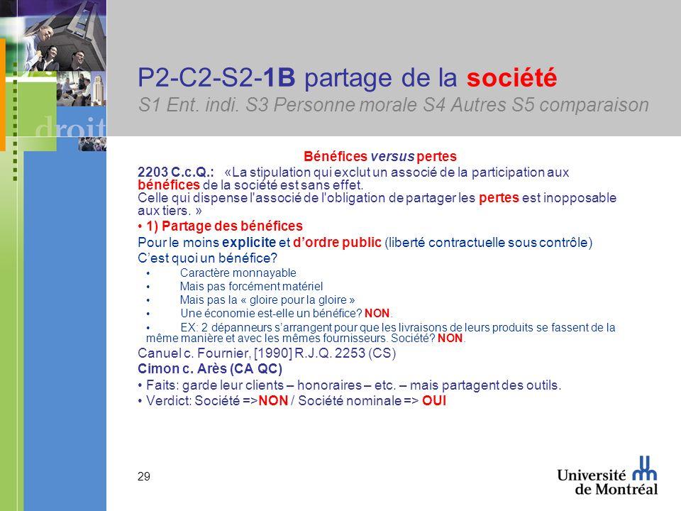 29 P2-C2-S2-1B partage de la société S1 Ent. indi. S3 Personne morale S4 Autres S5 comparaison Bénéfices versus pertes 2203 C.c.Q.: «La stipulation qu
