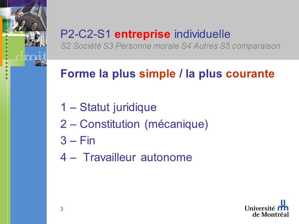 3 P2-C2-S1 entreprise individuelle S2 Société S3 Personne morale S4 Autres S5 comparaison Forme la plus simple / la plus courante 1 – Statut juridique