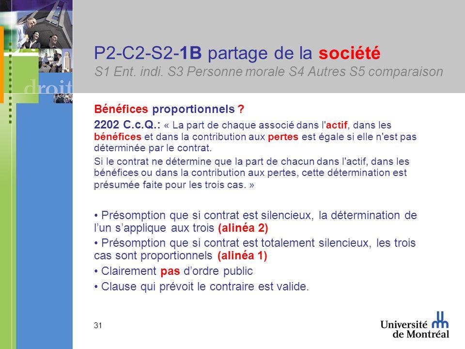 31 P2-C2-S2-1B partage de la société S1 Ent. indi. S3 Personne morale S4 Autres S5 comparaison Bénéfices proportionnels ? 2202 C.c.Q.: « La part de ch