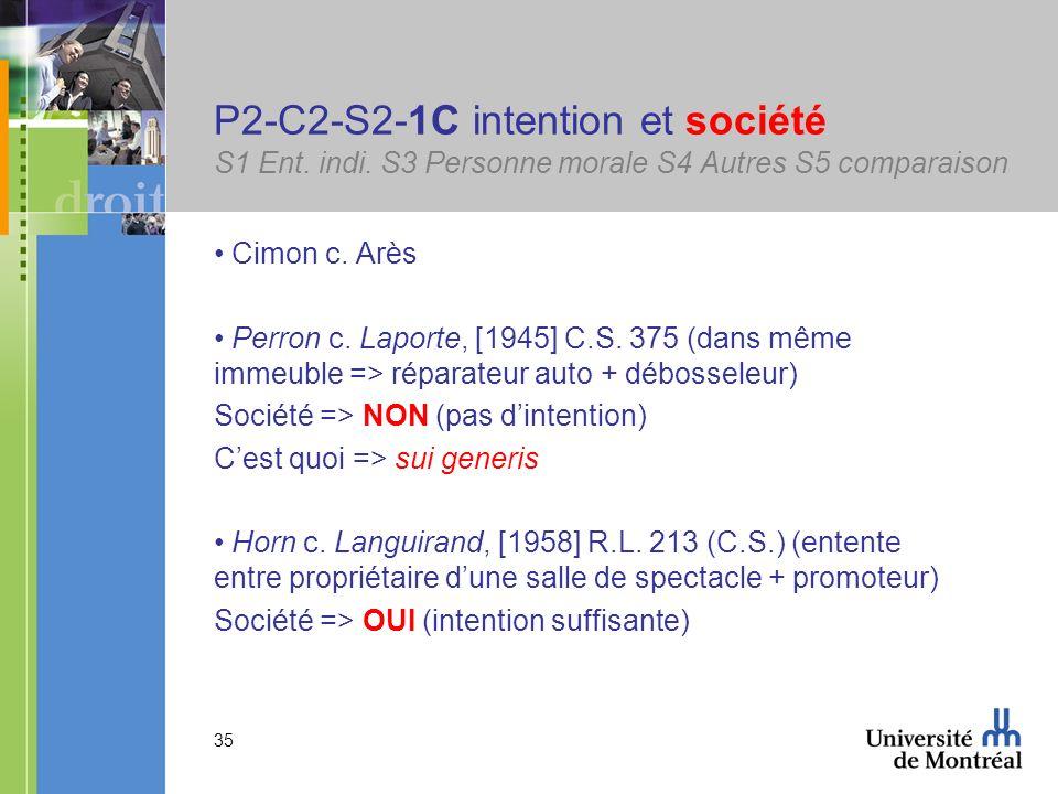 35 P2-C2-S2-1C intention et société S1 Ent. indi. S3 Personne morale S4 Autres S5 comparaison Cimon c. Arès Perron c. Laporte, [1945] C.S. 375 (dans m