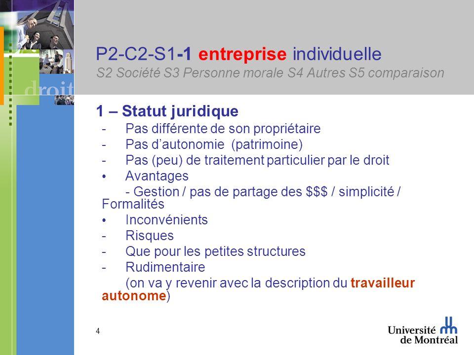 4 P2-C2-S1-1 entreprise individuelle S2 Société S3 Personne morale S4 Autres S5 comparaison 1 – Statut juridique -Pas différente de son propriétaire -