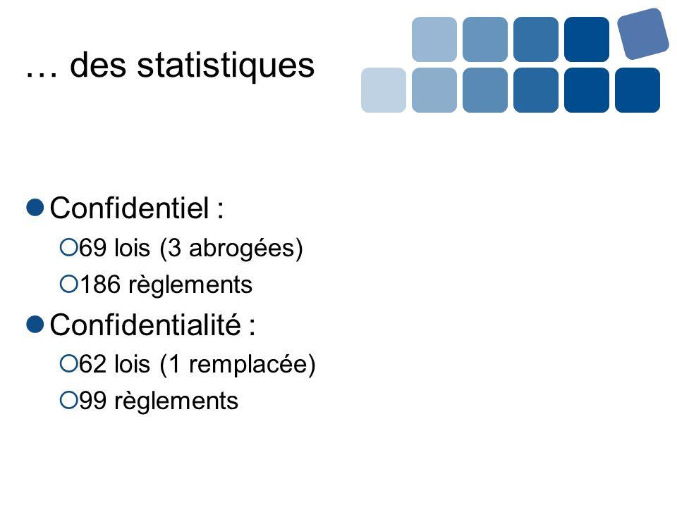 … des statistiques Confidentiel : 69 lois (3 abrogées) 186 règlements Confidentialité : 62 lois (1 remplacée) 99 règlements