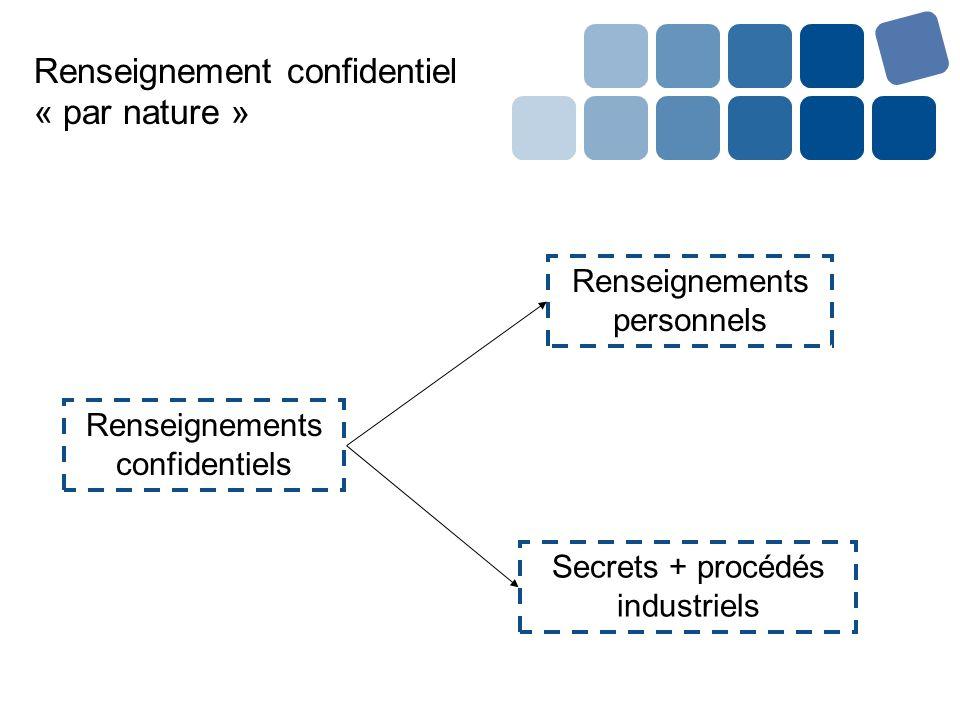Renseignement confidentiel « par nature » Renseignements confidentiels Renseignements personnels Secrets + procédés industriels