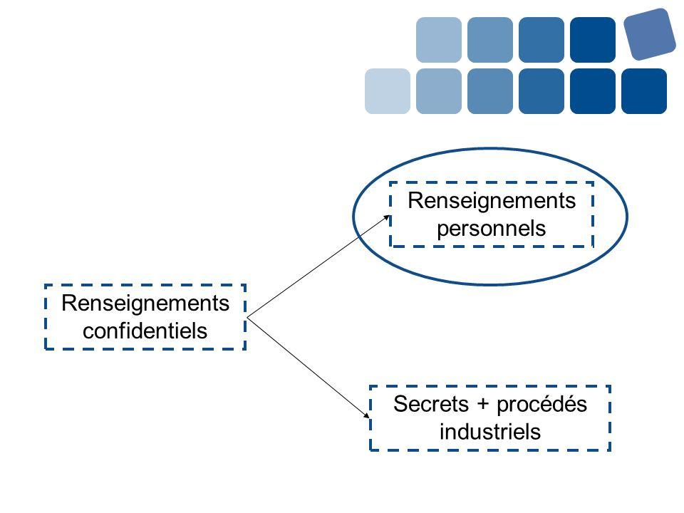 Renseignements confidentiels Renseignements personnels Secrets + procédés industriels