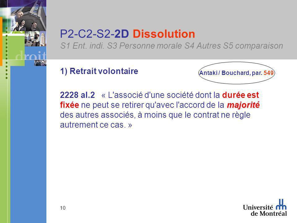 10 P2-C2-S2-2D Dissolution S1 Ent. indi.