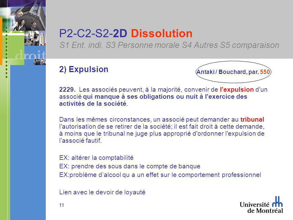 11 P2-C2-S2-2D Dissolution S1 Ent. indi.