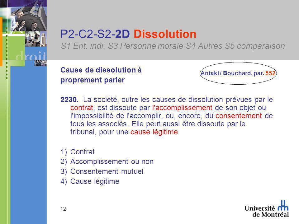 12 P2-C2-S2-2D Dissolution S1 Ent. indi.