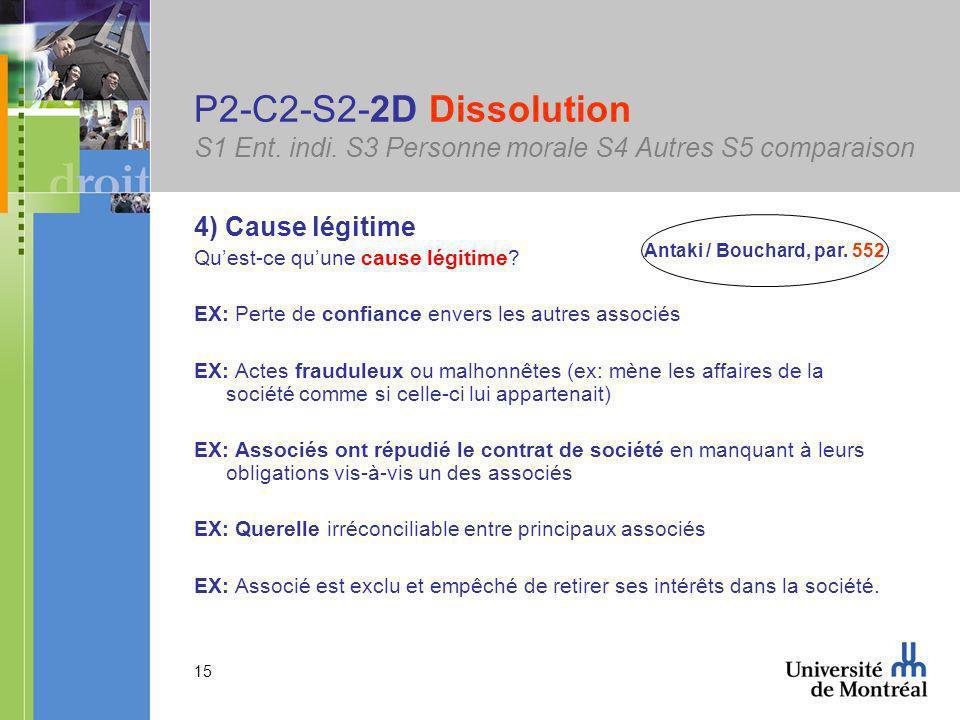 15 P2-C2-S2-2D Dissolution S1 Ent. indi.