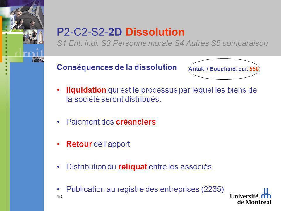 16 P2-C2-S2-2D Dissolution S1 Ent. indi.