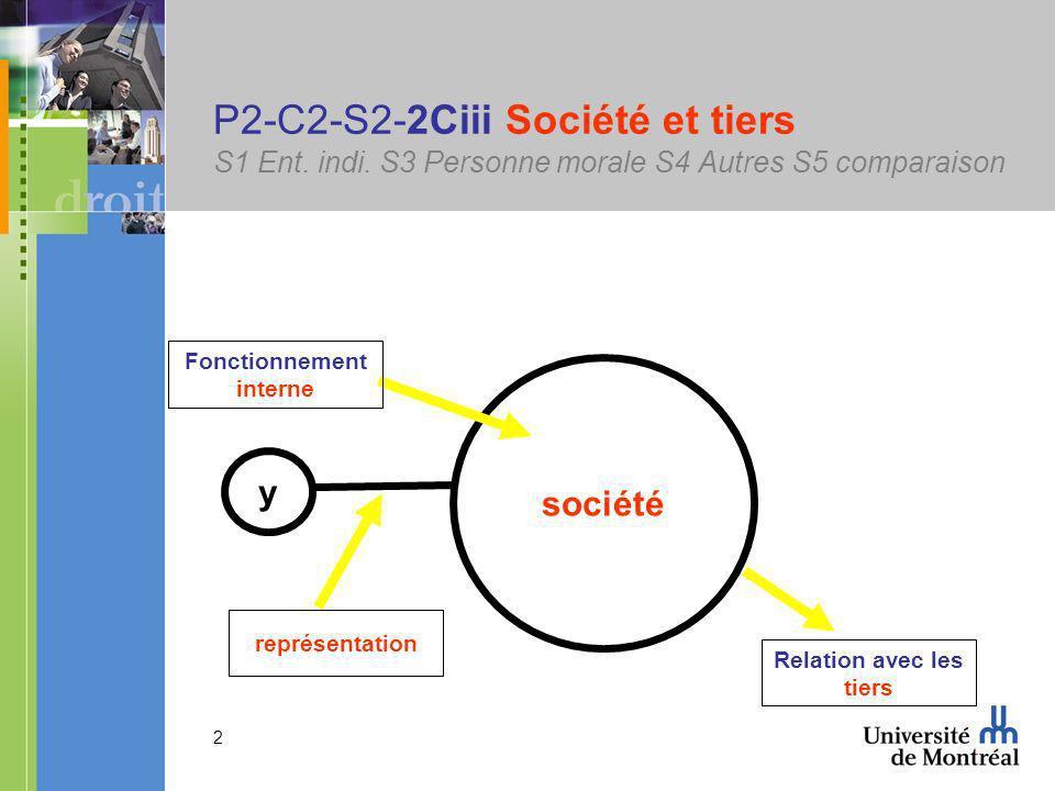 2 P2-C2-S2-2Ciii Société et tiers S1 Ent.indi.
