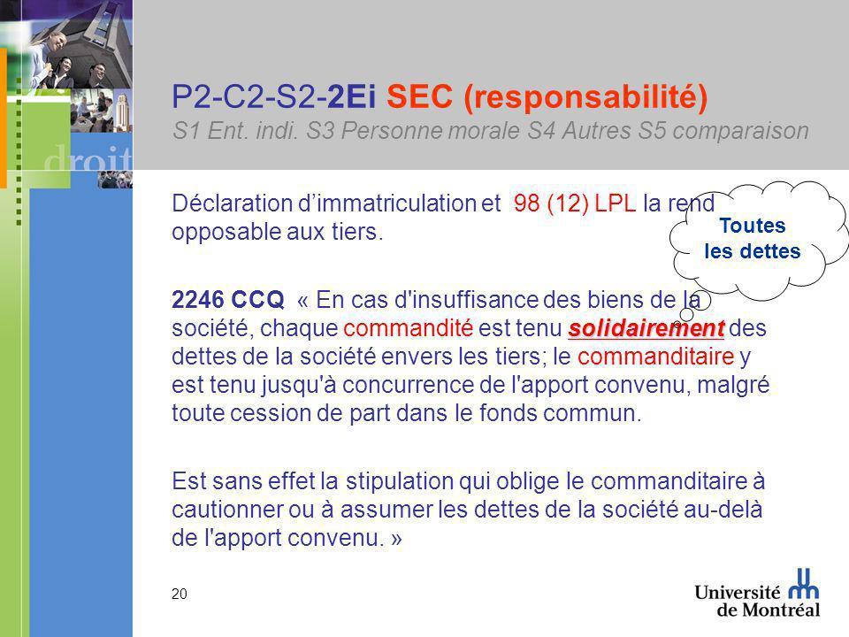20 P2-C2-S2-2Ei SEC (responsabilité) S1 Ent. indi.