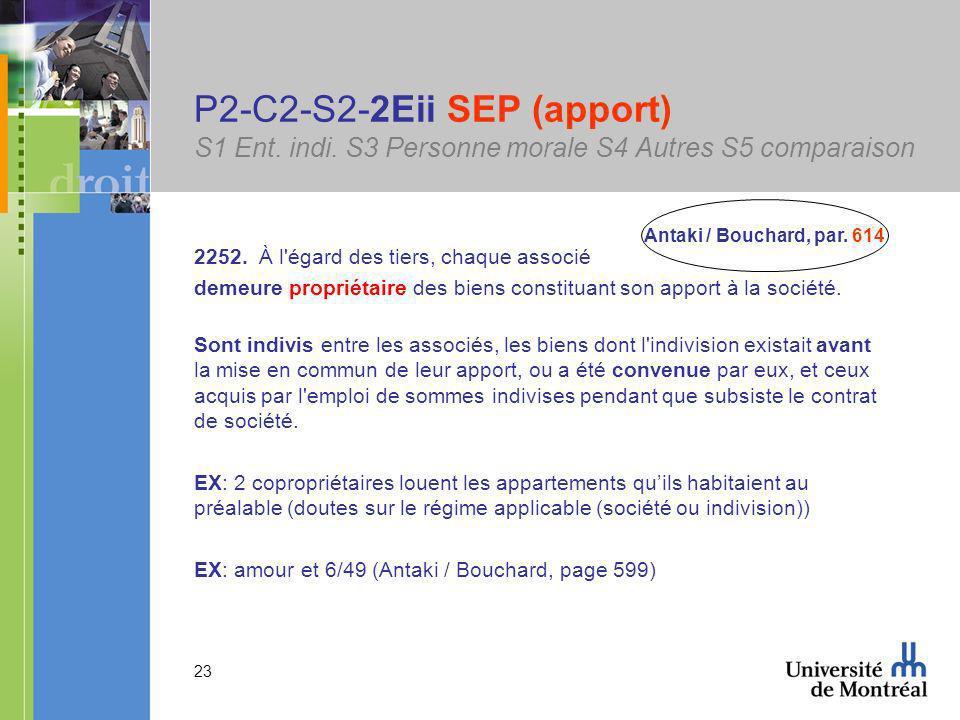 23 P2-C2-S2-2Eii SEP (apport) S1 Ent. indi. S3 Personne morale S4 Autres S5 comparaison 2252.